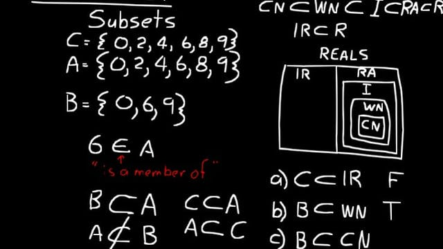 Lesson 61 DIVE Algebra 1, 3rd Edition