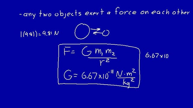 028 Physics-28