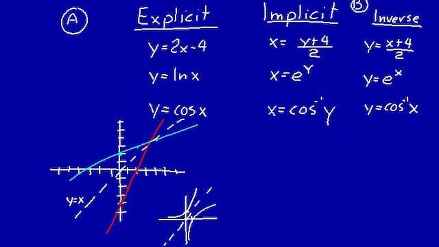 Lesson 67 DIVE Calculus, 1st Edition