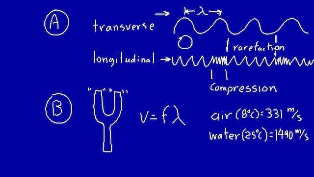 040 Physics-40