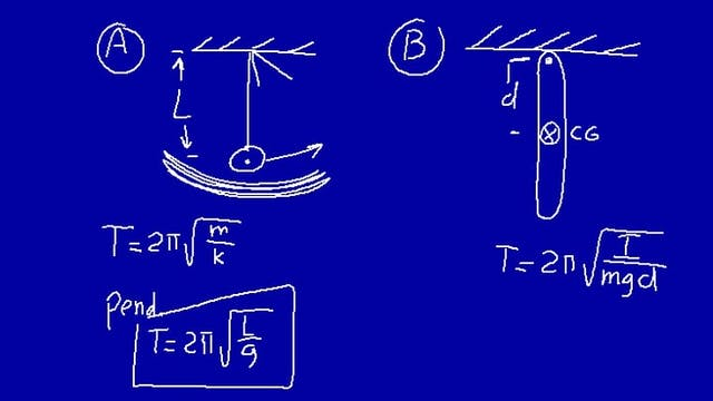 071 Physics
