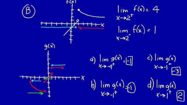 Lesson 11 DIVE Calculus, 2nd Edition