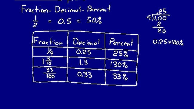 Lesson 71 DIVE Math 8/7 1st Edition