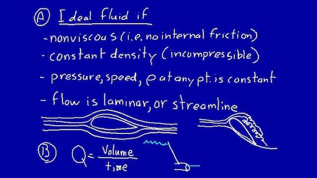 056 Physics