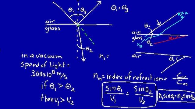 031 Physics-31
