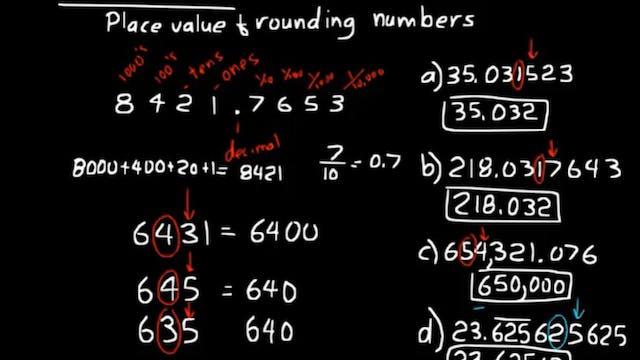 Lesson 100 DIVE Algebra 1, 3rd Edition