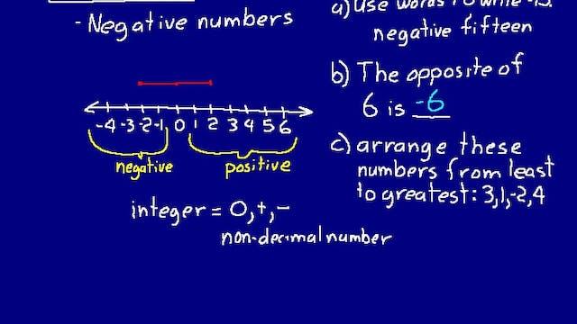 Lesson 14 DIVE 7/6, 3rd Edition