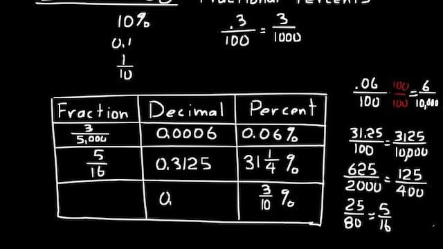 Lesson 108 DIVE Algebra Half, 3rd Edi...