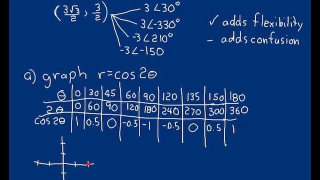 Lesson 110 DIVE Calculus, 2nd Edition