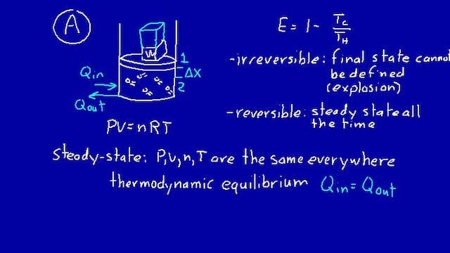 079 Physics