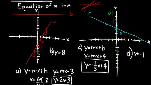 Lesson 12 DIVE Algebra 2, 3rd Edition