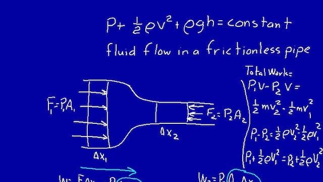 061 Physics
