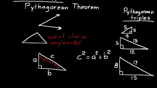 Lesson 97 DIVE Algebra 1, 3rd Edition