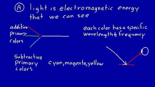 034 Physics-34