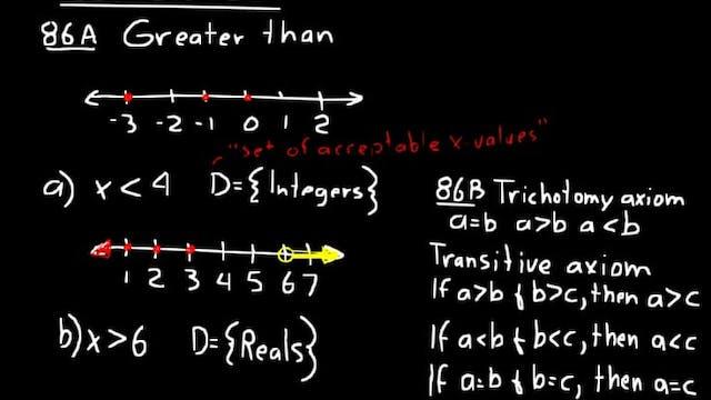 Lesson 86 DIVE Algebra 2, 3rd Edition