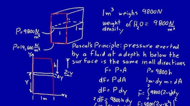 Lesson 74 DIVE Calculus, 2nd Edition