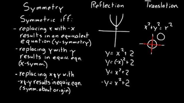Lesson 31 DIVE Advanced Math
