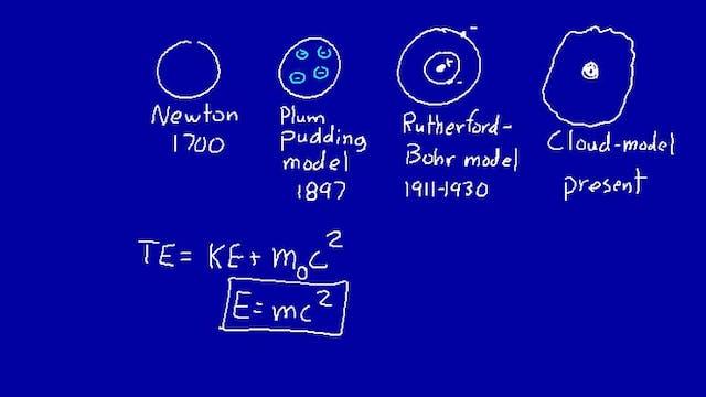 100 Physics