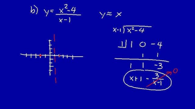 Lesson 88 DIVE Calculus, 1st Edition