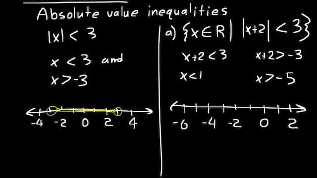 Lesson 119 DIVE Algebra 2, 3rd Edition