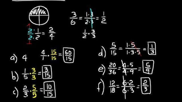 Lesson 14 DIVE Algebra Half, 3rd Edition