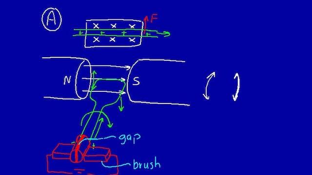 085 Physics