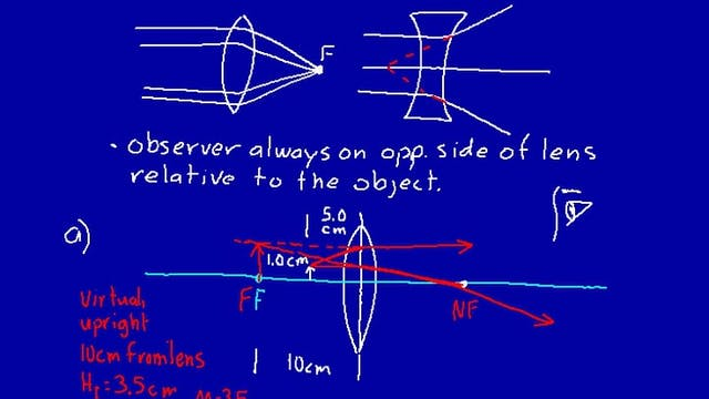 069 Physics