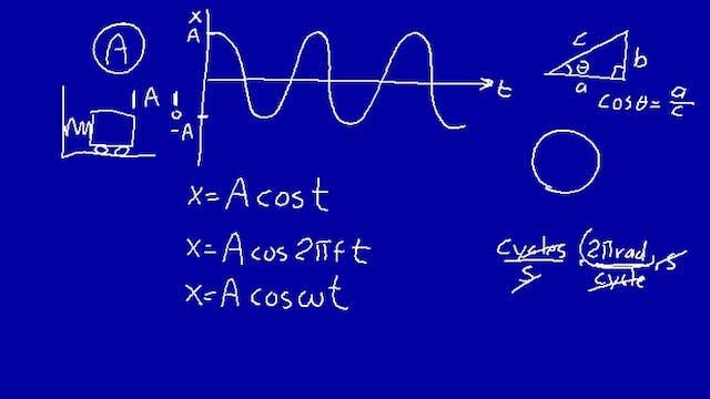 072 Physics