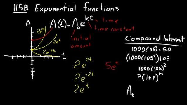 Lesson 115 DIVE Algebra 2, 3rd Edition