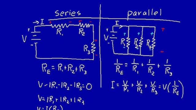 053 Physics
