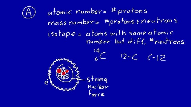 097 Physics
