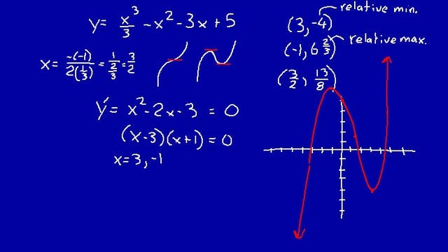 Lesson 47 DIVE Calculus, 1st Edition