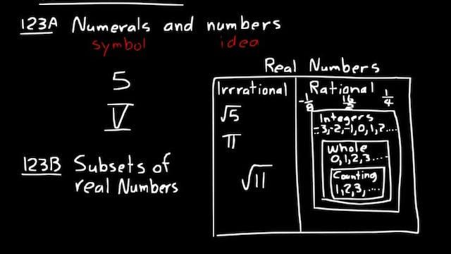 Lesson 123 DIVE Algebra Half, 3rd Edition