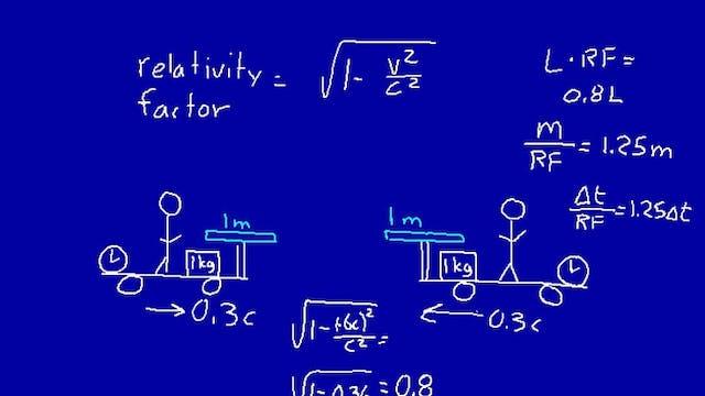 095 Physics