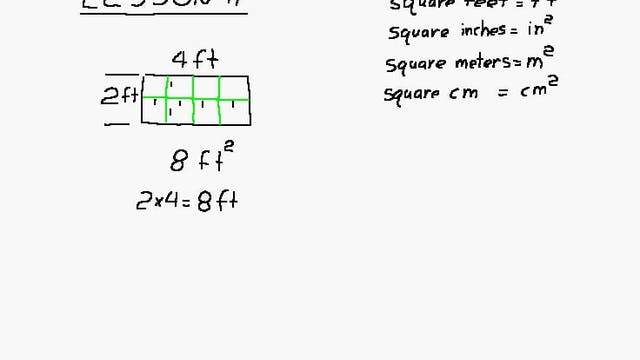 Lesson 17 DIVE Algebra 1/2, 2nd Edition