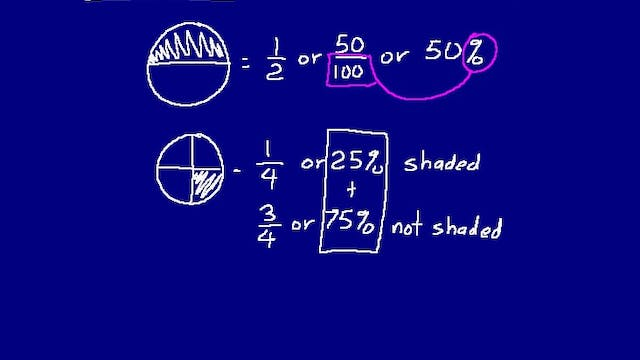 Lesson 8 DIVE Math 8/7 2nd Edition