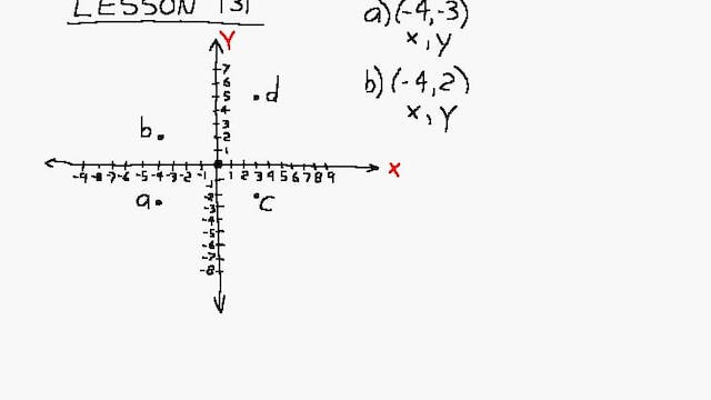 Lesson 131 DIVE Algebra 1/2, 2nd Edition
