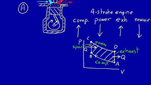 081 Physics