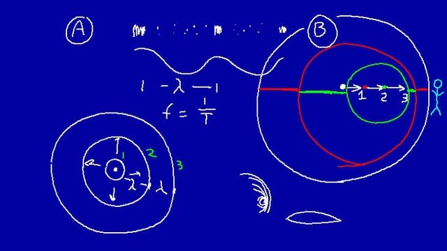 073 Physics