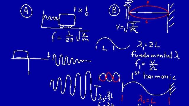 078 Physics