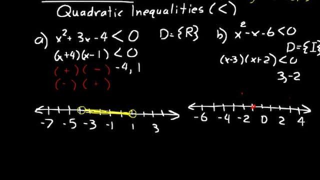 Lesson 112 DIVE Algebra 2, 3rd Edition