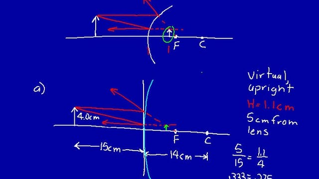 057 Physics