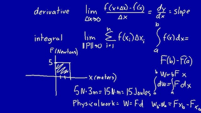 Lesson 71 DIVE Calculus, 1st Edition