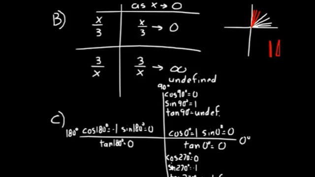 Lesson 29 DIVE Advanced Math