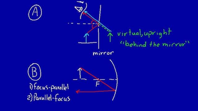 052 Physics