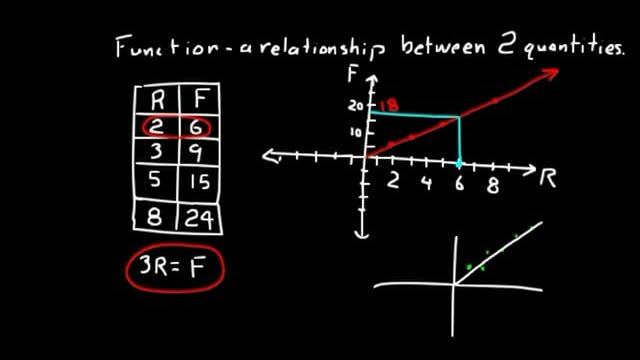 Lesson 96 Dive 7/6, 4th Edition