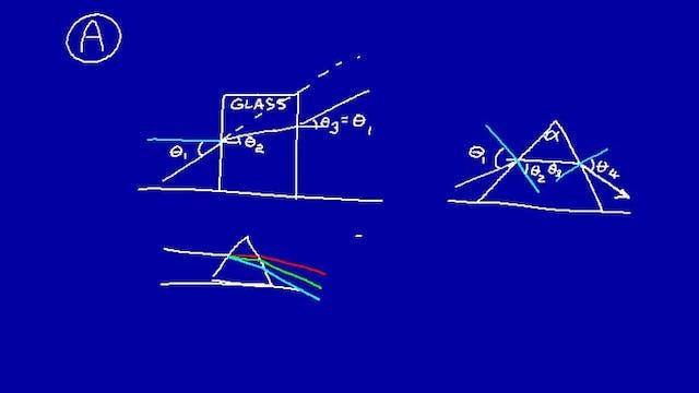 067 Physics