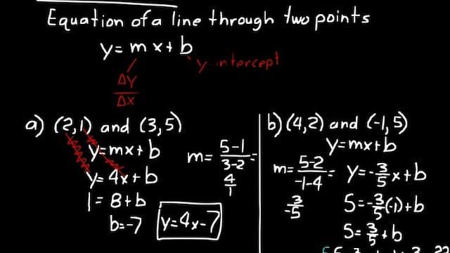 Lesson 106 DIVE Algebra 1, 3rd Edition