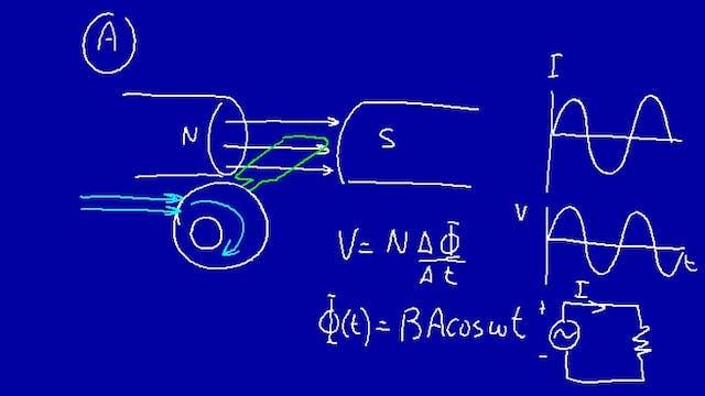 088 Physics