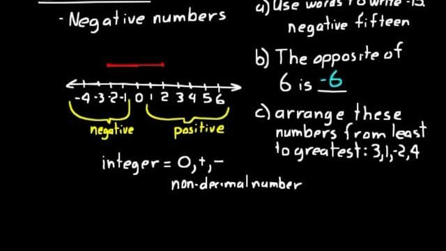 Lesson 14 Dive 7/6, 4th Edition